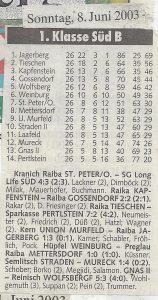 Meistertabelle 2002-2003